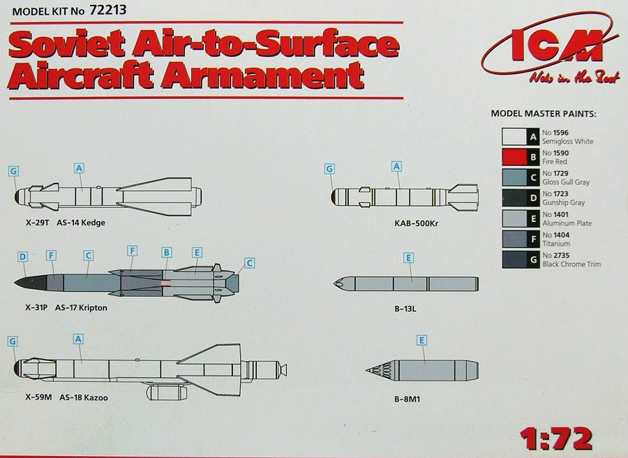 ICM 72213 1//72 Soviet Air-to-Surface Aircraft armament